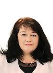 Крамская Алла Михайловна