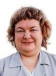 Василенко Людмила Николаевна