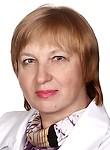 Казанцева Ольга Фёдоровна