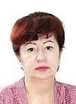 Аникина Людмила Леонидовна