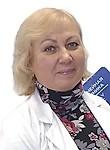 Ковтун Ольга Петровна