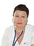 Еремеева Ирина Юрьевна