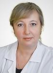 Попова Ирина Николаевна
