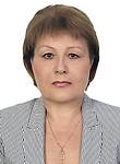 Концеропятова Галина Баймукановна