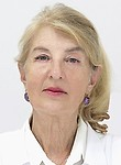 Кузьмина Наталья Алексеевна