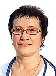 Добротина Ирина Вячеславовна