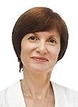 Малыгина Елена Петровна