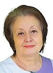 Кишенкова Наталья Анатольевна