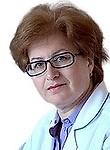 Милюкова Галина Николаевна