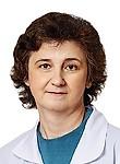 Логинова Елена Ивановна