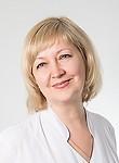 Швец Елена Ивановна