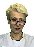 Толоконникова Софья Викторовна