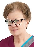 Балалаева Ирина Юрьевна
