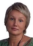 Володкевич Жанна Анатольевна