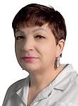 Бутина Ольга