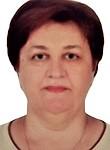 Малыхина Ирина Юрьевна