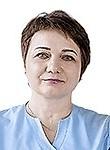 Кочубей Наталья Леонидовна