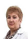 Дедкова Людмила Николаевна