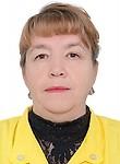 Вахрушева Елена Витальевна
