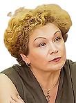 Чабанова Ольга Васильевна