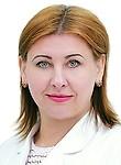 Воецкая Ирина Владимировна