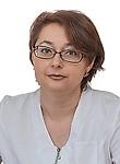Сычева Жанна Викторовна