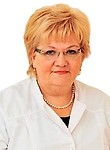 Фридман София Борисовна