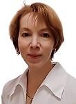 Никифорова Любовь Михайловна