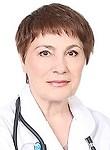 Александрова Ирина Дмитриевна