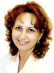Малеина Юлия Викторовна