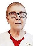 Шварева Ирина Вадимовна