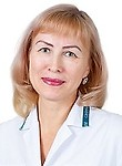 Степкина Юлия Николаевна