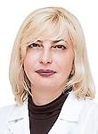 Гаврилина Мария Викторовна