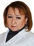 Беликова Людмила Александровна