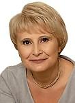 Цыпляшова Лилия Гилемзяновна