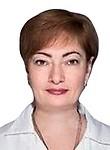 Ковалева Ирина Алексеевна
