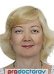 Благинина Татьяна Николаевна