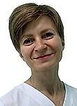 Кукарина Элефтерия Владимировна