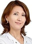 Курбатина Мария Михайловна