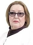 Филина Ирина Николаевна