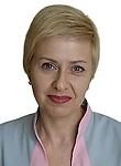 Кононенко Светлана Николаевна