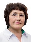 Быкова Надежда Федоровна
