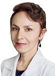 Рубан Лина Анатольевна