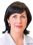 Лабун Наталья Николаевна