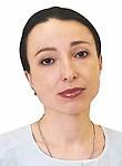 Шелудько Анастасия Владимировна