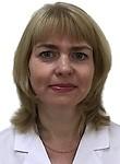 Абрамова Диана Юрьевна