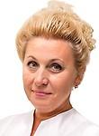 Михайлова Ирина Петровна