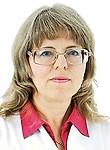 Перепечай Ирина Владимировна