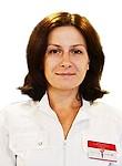 Ермакова Анна Сергеевна