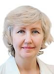 Понежда Ольга Петровна